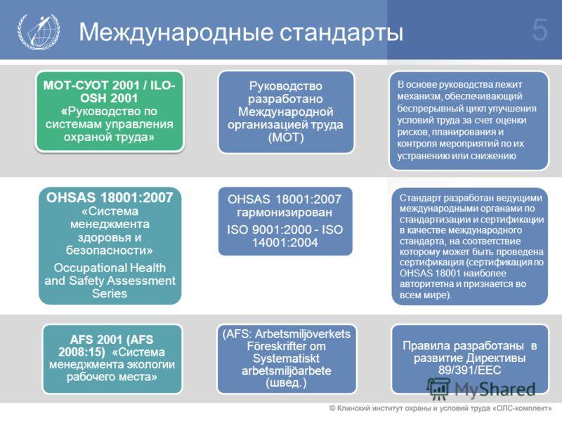 Международные стандарты 5 AFS 2001 (AFS 2008:15) «Система менеджмента экологии рабочего места» (AFS: Arbetsmiljöverkets Föreskrifter om Systematiskt a