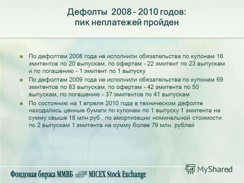3 3 По дефолтам 2008 года не исполнили обязательства по купонам 16 эмитентов по 20 выпускам, по офертам – 22 эмитент по 23 выпускам и по погашению – 1 эмитент по 1 выпуску По дефолтам 2009 года не исполнили обязательства по купонам 69 эмитентов по 83