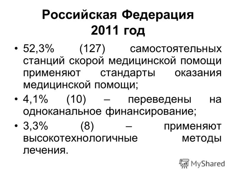 Российская Федерация 2011 год 52,3% (127) самостоятельных станций скорой медицинской помощи применяют стандарты оказания медицинской помощи; 4,1% (10) – переведены на одноканальное финансирование; 3,3% (8) – применяют высокотехнологичные методы лечен