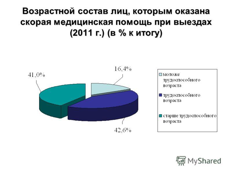 Возрастной состав лиц, которым оказана скорая медицинская помощь при выездах (2011 г.) (в % к итогу)