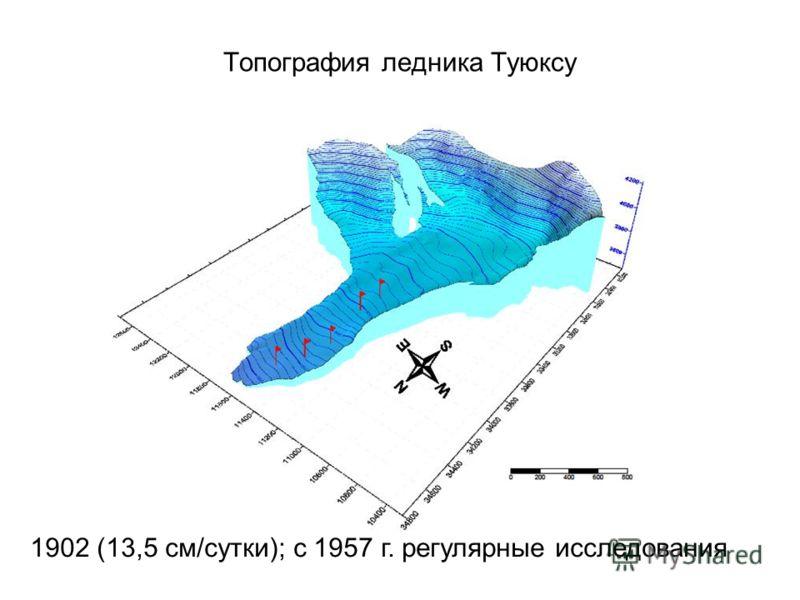 Топография ледника Туюксу 1902 (13,5 см/сутки); с 1957 г. регулярные исследования
