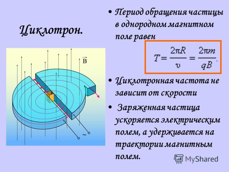 Период обращения частицы в однородном магнитном поле равен Циклотронная частота не зависит от скорости Заряженная частица ускоряется электрическим полем, а удерживается на траектории магнитным полем.