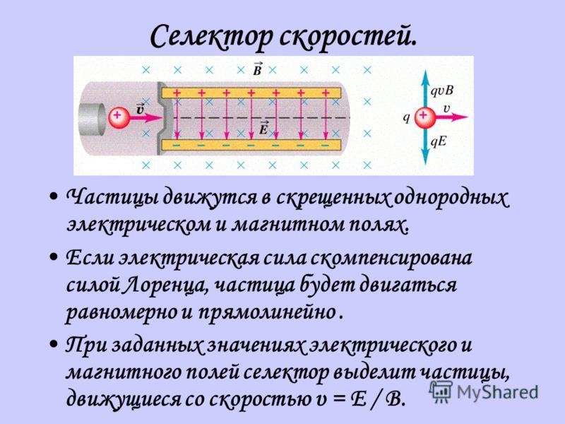 Селектор скоростей. Частицы движутся в скрещенных однородных электрическом и магнитном полях. Если электрическая сила скомпенсирована силой Лоренца, частица будет двигаться равномерно и прямолинейно. При заданных значениях электрического и магнитного