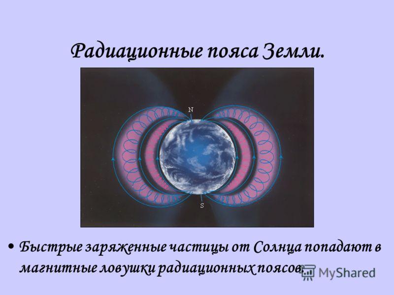 Радиационные пояса Земли. Быстрые заряженные частицы от Солнца попадают в магнитные ловушки радиационных поясов.