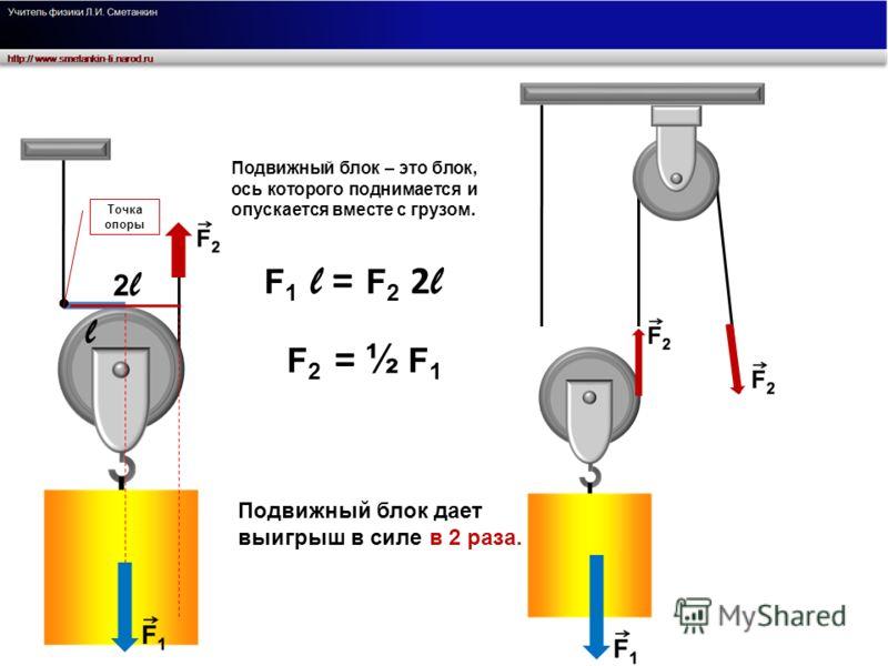 Подвижный блок – это блок, ось которого поднимается и опускается вместе с грузом. 2l2l l F 1 l = F 2 2 l F 2 = ½ F 1 Подвижный блок дает выигрыш в силе в 2 раза. Точка опоры