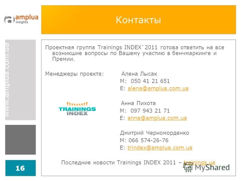 www.amplua.com.ua 16 Контакты Проектная группа Trainings INDEX`2011 готова ответить на все возникшие вопросы по Вашему участию в бенчмаркинге и Премии. Менеджеры проекта: Алена Лысак М: 050 41 21 651 Е: alena@amplua.com.uaalena@amplua.com.ua Анна Пих