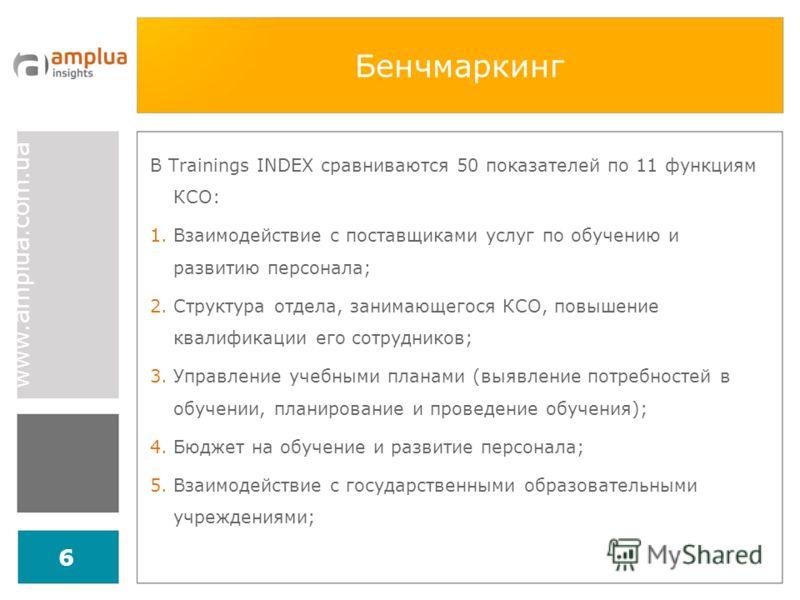 www.amplua.com.ua 6 Бенчмаркинг В Trainings INDEX сравниваются 50 показателей по 11 функциям КСО: 1.Взаимодействие с поставщиками услуг по обучению и развитию персонала; 2.Структура отдела, занимающегося КСО, повышение квалификации его сотрудников; 3