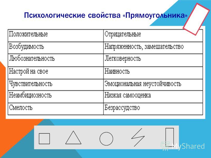 Психологические свойства «Прямоугольника»