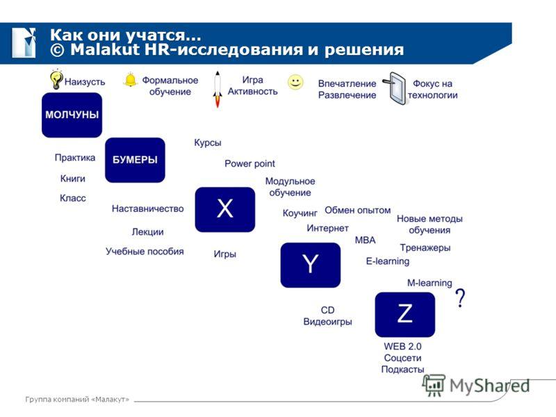 Группа компаний «Малакут» Как они учатся… © Malakut HR-исследования и решения Как они учатся… © Malakut HR-исследования и решения