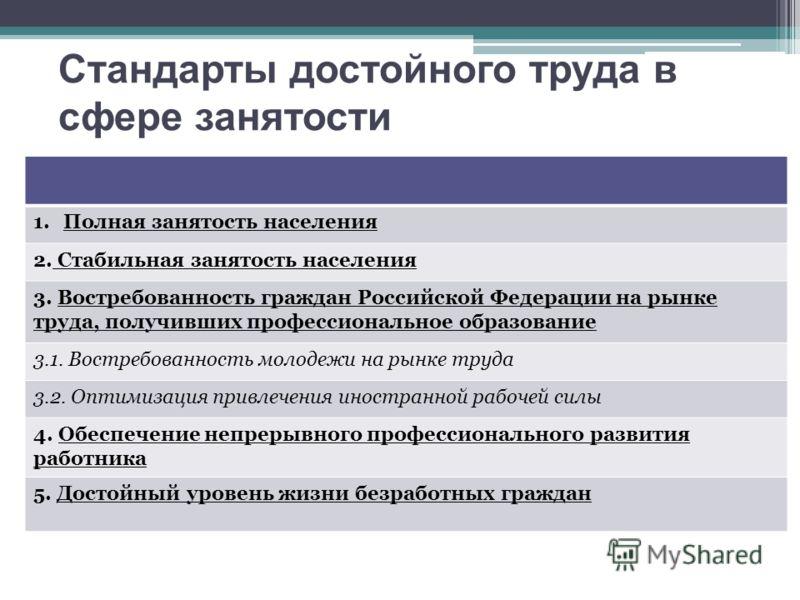 Стандарты достойного труда в сфере занятости 1.Полная занятость населения 2. Стабильная занятость населения 3. Востребованность граждан Российской Федерации на рынке труда, получивших профессиональное образование 3.1. Востребованность молодежи на рын