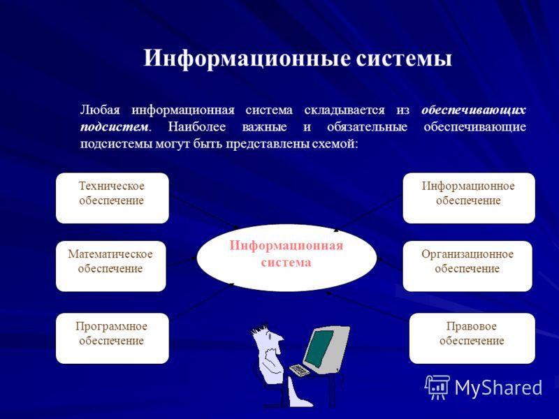Информационные системы Любая информационная система складывается из обеспечивающих подсистем. Наиболее важные и обязательные обеспечивающие подсистемы могут быть представлены схемой: Техническое обеспечение Математическое обеспечение Программное обес