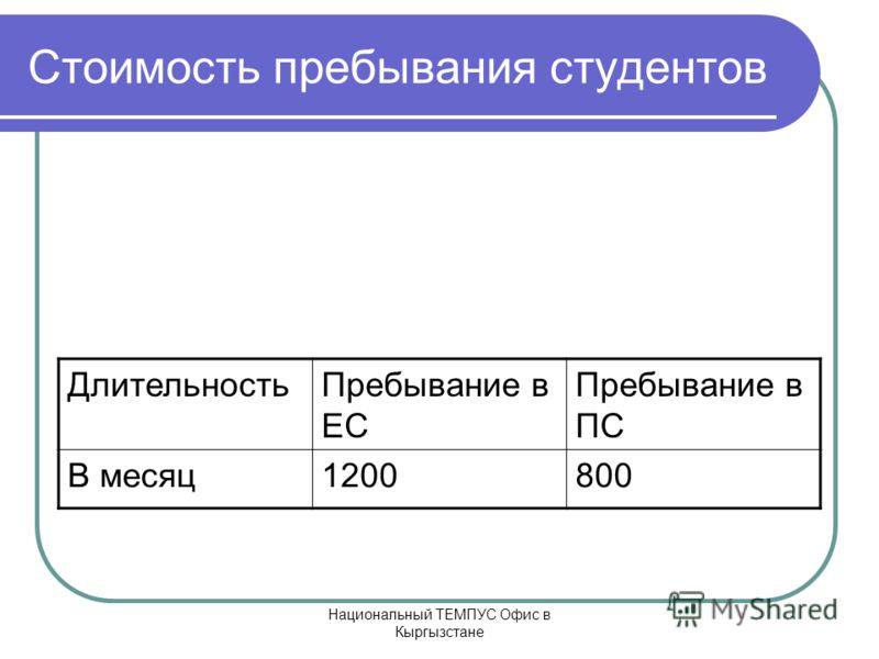 Национальный ТЕМПУС Офис в Кыргызстане Стоимость пребывания студентов ДлительностьПребывание в ЕС Пребывание в ПС В месяц1200800