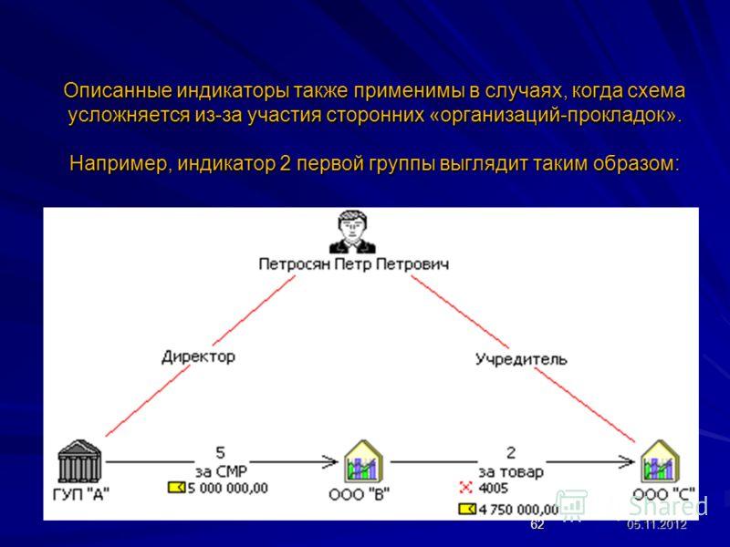 05.11.2012 62 Описанные индикаторы также применимы в случаях, когда схема усложняется из-за участия сторонних «организаций-прокладок». Например, индикатор 2 первой группы выглядит таким образом: