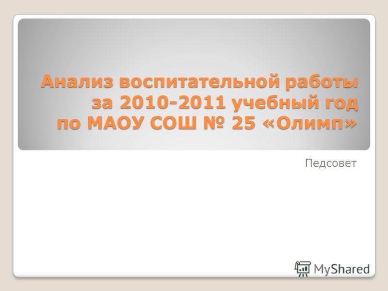Презентации по итогам: Презентации по итогам: Педсоветы Родительские собрания Совещания классных руководителей