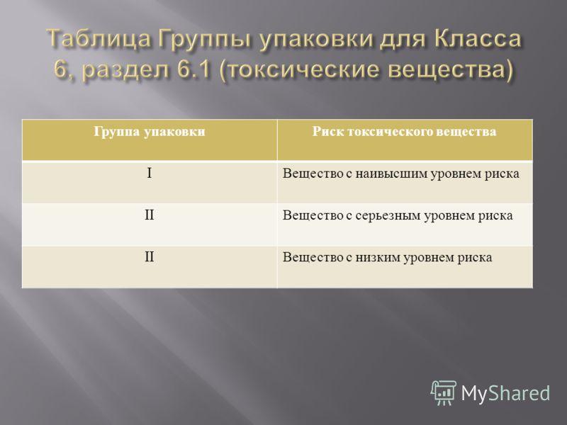 Группа упаковкиРиск токсического вещества I Вещество с наивысшим уровнем риска II Вещество с серьезным уровнем риска II Вещество с низким уровнем риска