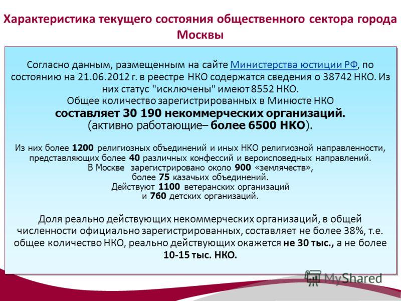 Согласно данным, размещенным на сайте Министерства юстиции РФ, по состоянию на 21.06.2012 г. в реестре НКО содержатся сведения о 38742 НКО. Из них статус