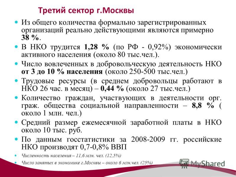 Третий сектор г.Москвы Из общего количества формально зарегистрированных организаций реально действующими являются примерно 38 %. В НКО трудится 1,28 % (по РФ - 0,92%) экономически активного населения (около 80 тыс.чел.). Число вовлеченных в добровол