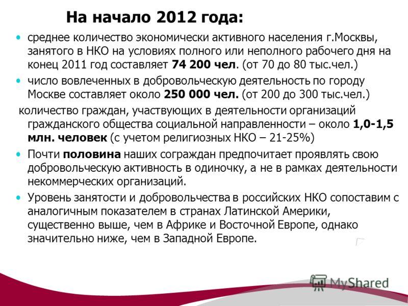 На начало 2012 года: среднее количество экономически активного населения г.Москвы, занятого в НКО на условиях полного или неполного рабочего дня на конец 2011 год составляет 74 200 чел. (от 70 до 80 тыс.чел.) число вовлеченных в добровольческую деяте