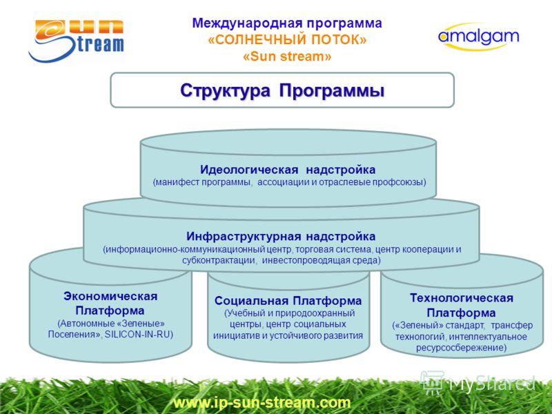 Международная программа «СОЛНЕЧНЫЙ ПОТОК» «Sun stream» Структура Программы www.ip-sun-stream.com Экономическая Платформа (Автономные «Зеленые» Поселения», SILICON-IN-RU) Социальная Платформа (Учебный и природоохранный центры, центр социальных инициат