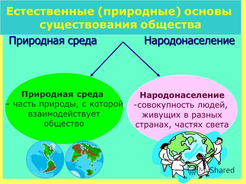 Взаимодействие общества и прирды Природная среда Народонаселение Природная среда Народонаселение Естественные (природные) основы существования общества Природная среда – часть природы, с которой взаимодействует общество Народонаселение -совокупность