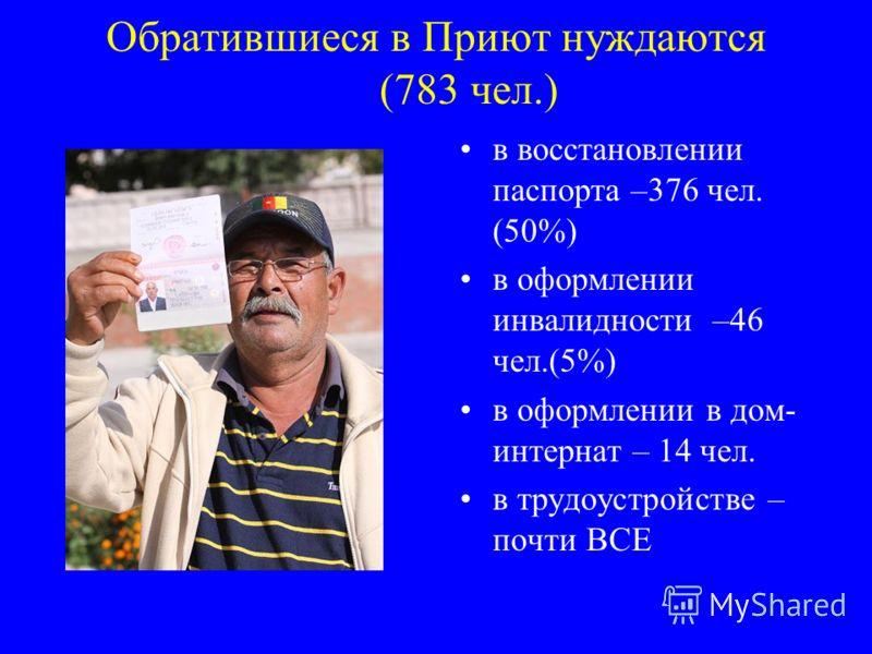 Обратившиеся в Приют нуждаются (783 чел.) в восстановлении паспорта –376 чел. (50%) в оформлении инвалидности –46 чел.(5%) в оформлении в дом- интернат – 14 чел. в трудоустройстве – почти ВСЕ