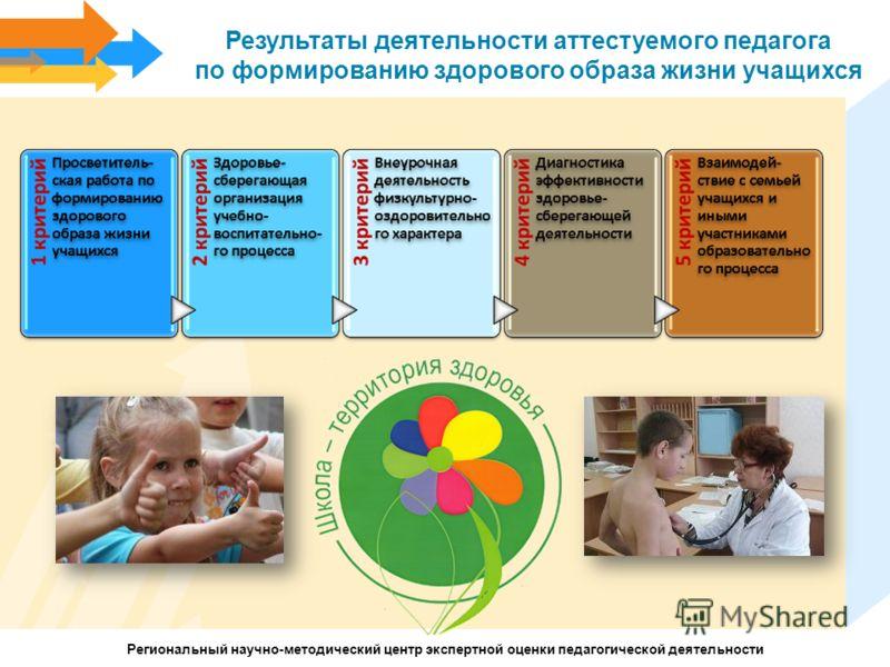 Региональный научно-методический центр экспертной оценки педагогической деятельности Результаты деятельности аттестуемого педагога по формированию здорового образа жизни учащихся