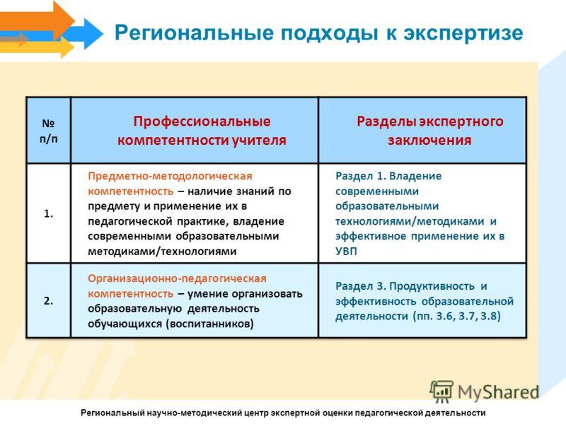 Региональный научно-методический центр экспертной оценки педагогической деятельности Региональные подходы к экспертизе