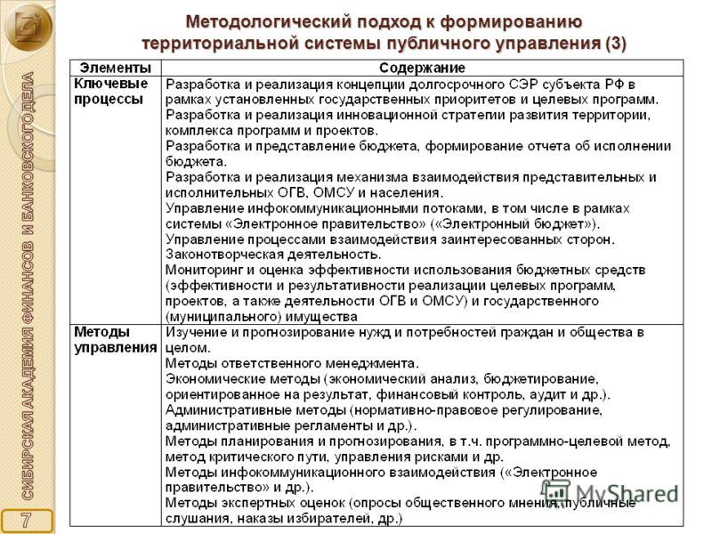 Методологический подход к формированию территориальной системы публичного управления (3)