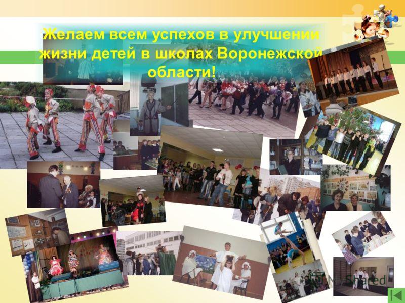 Желаем всем успехов в улучшении жизни детей в школах Воронежской области!