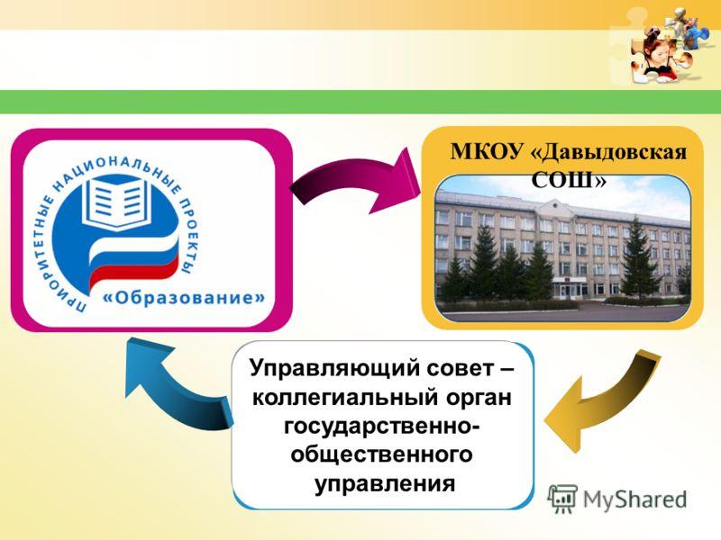 Управляющий совет – коллегиальный орган государственно- общественного управления МКОУ «Давыдовская СОШ»