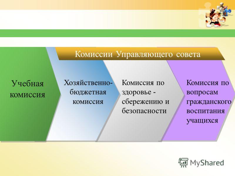 Учебная комиссия Комиссии Управляющего совета Хозяйственно- бюджетная комиссия Комиссия по здоровье - сбережению и безопасности Комиссия по вопросам гражданского воспитания учащихся