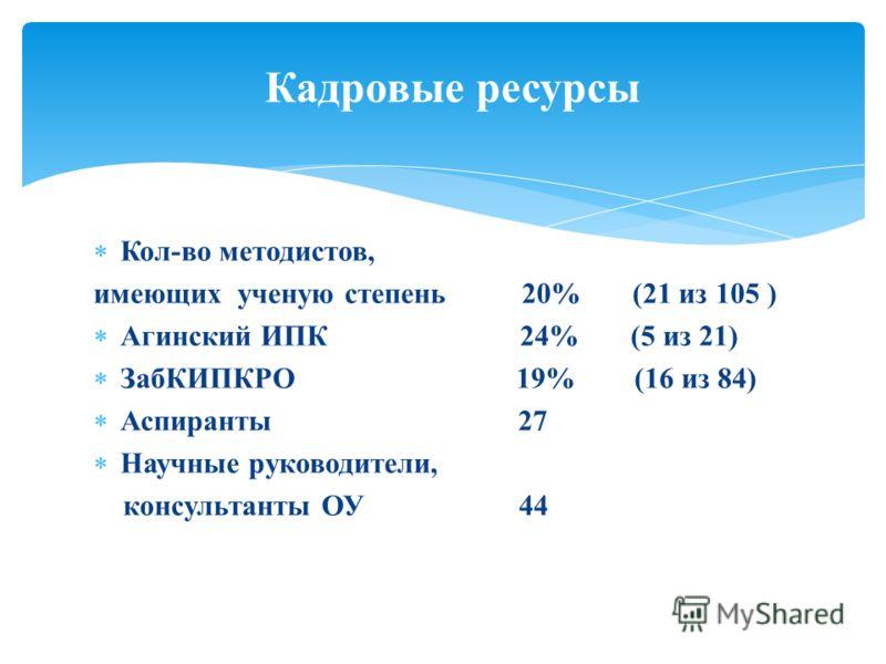 Кол-во методистов, имеющих ученую степень 20% (21 из 105 ) Агинский ИПК 24% (5 из 21) ЗабКИПКРО 19% (16 из 84) Аспиранты 27 Научные руководители, консультанты ОУ 44 Кадровые ресурсы