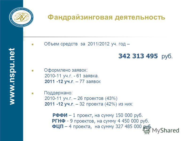 www.nspu.net Фандрайзинговая деятельность Объем средств за 2011/2012 уч. год – 342 313 495 руб. Оформлено заявок: 2010-11 уч.г. - 61 заявка. 2011 -12 уч.г. – 77 заявок Поддержано: 2010-11 уч.г. – 26 проектов (43%) 2011 -12 уч.г. – 32 проекта (42%) из