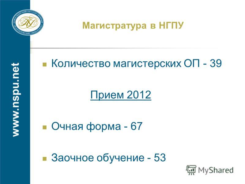 www.nspu.net Магистратура в НГПУ Количество магистерских ОП - 39 Прием 2012 Очная форма - 67 Заочное обучение - 53