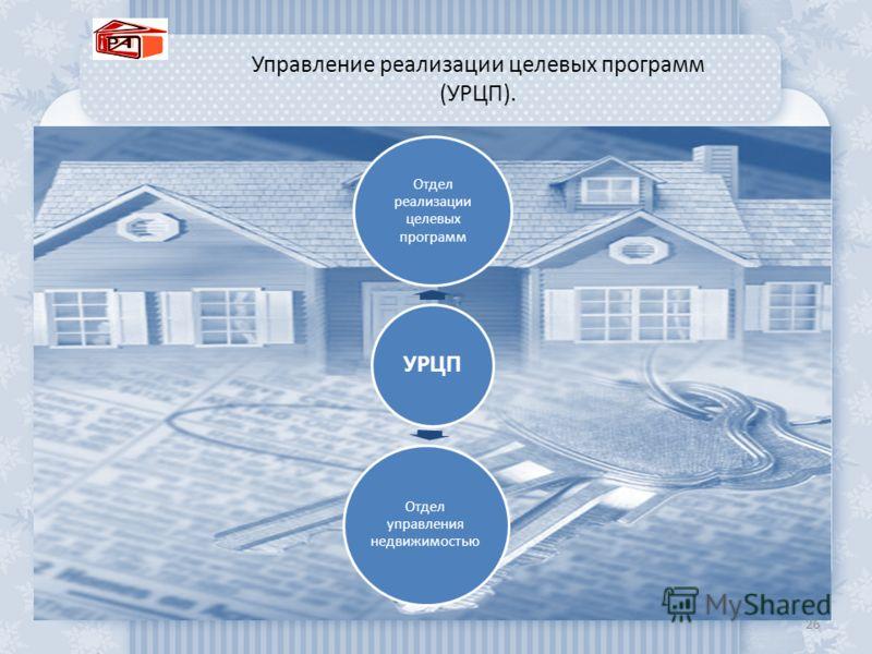 Управление реализации целевых программ (УРЦП). 26 УРЦП Отдел реализации целевых программ Отдел управления недвижимостью