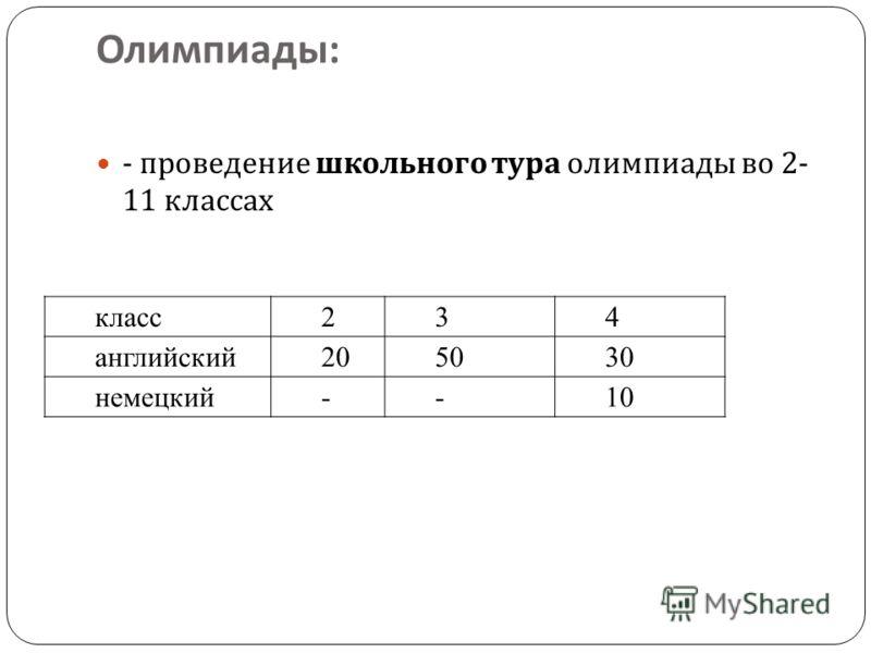 Олимпиады : - проведение школьного тура олимпиады во 2- 11 классах класс234 английский205030 немецкий--10