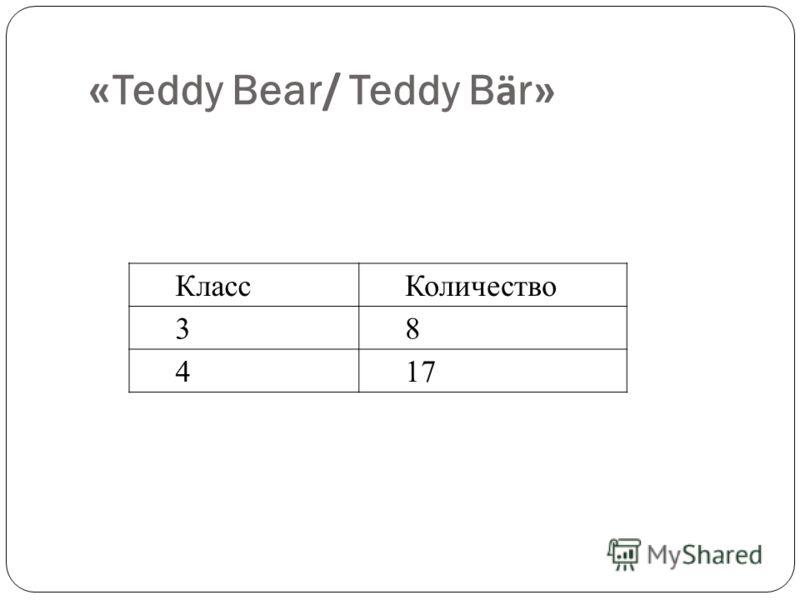 «Teddy Bear/ Teddy Bär» КлассКоличество 38 417