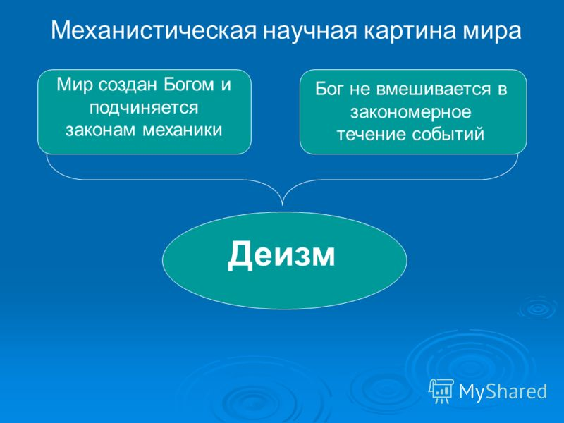 Механистическая научная картина мира ...: www.myshared.ru/slide/220670