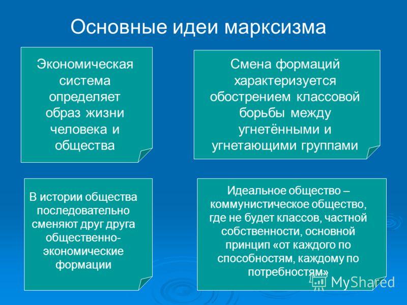 марксизм основные идеи кратко