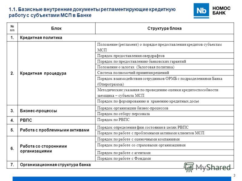 2 Структура проекта Стандартов кредитования клиентов сегмента МСП «Часть I» - содержит детализированное описание Лучших практик в части состава и содержания нормативно-методологической базы в отношении кредитной работы с субъектами МСП, а также ключе
