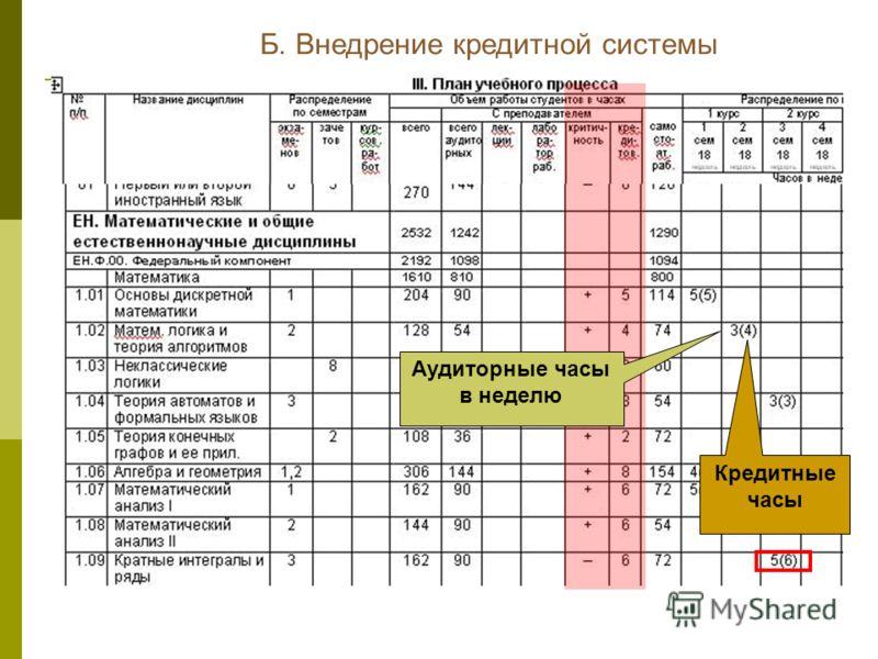 Кредитные часы Аудиторные часы в неделю Б. Внедрение кредитной системы