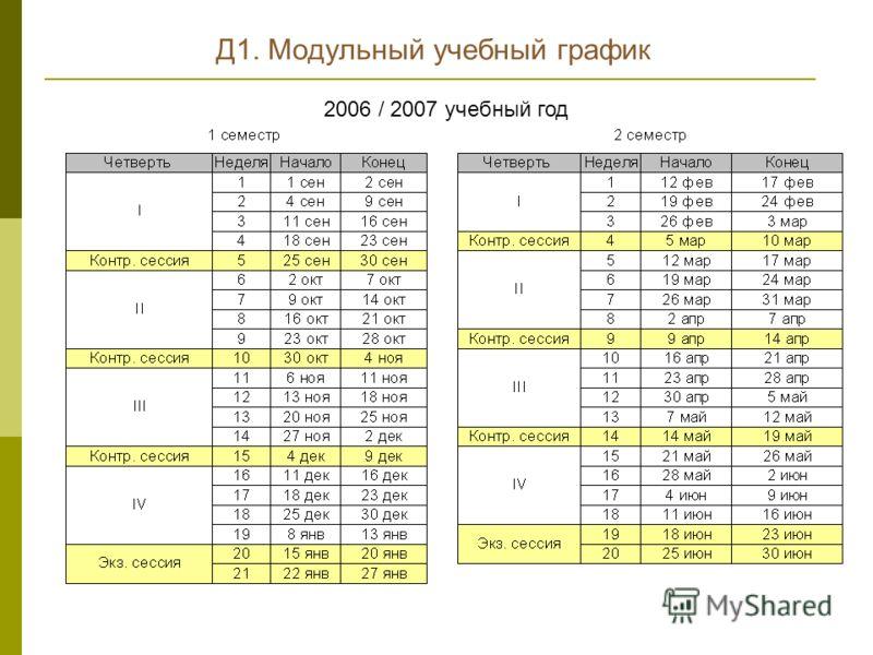 Д1. Модульный учебный график 2006 / 2007 учебный год