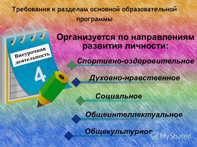 Требования к разделам основной образовательной программы Внеурочная деятельность 4 Организуется по направлениям развития личности: Спортивно-оздоровительное Духовно-нравственное Социальное Общеинтеллектуальное Общекультурное