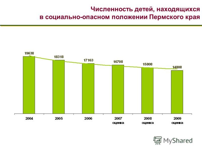 Численность детей, находящихся в социально-опасном положении Пермского края