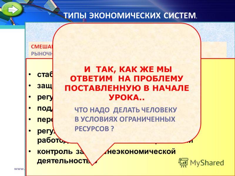 www.themegallery.com evg3097@mail.ru ТИПЫ ЭКОНОМИЧЕСКИХ СИСТЕМ. oЗемля и капитал находятся в общем владении oЦенится преемственность, приверженность традициям oГосподствует натуральное хозяйство Неразвитость обмена Отсутствие технического прогресса С