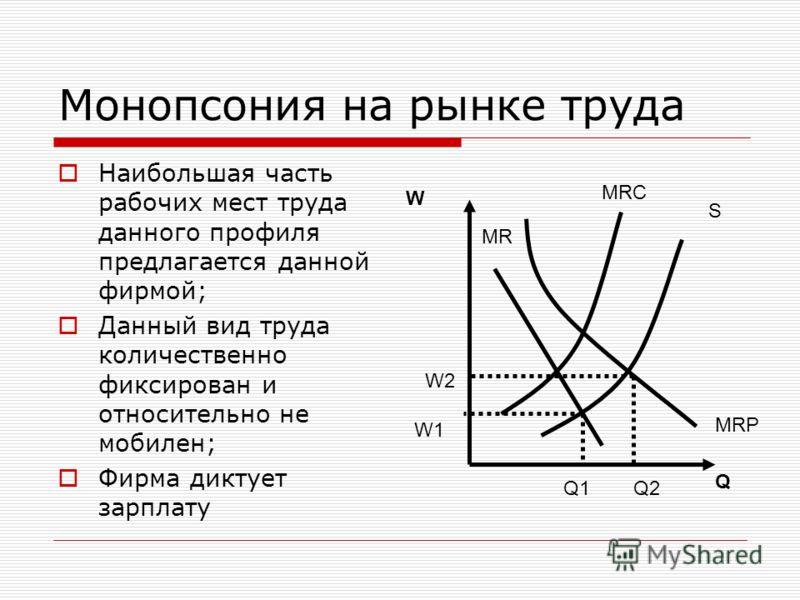 Монопсония на рынке труда Наибольшая часть рабочих мест труда данного профиля предлагается данной фирмой; Данный вид труда количественно фиксирован и относительно не мобилен; Фирма диктует зарплату W Q MRP MRC S W1 W2 Q1Q2 MR