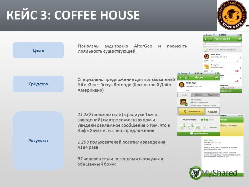 КЕЙС 3: COFFEE HOUSE 21 282 пользователя (в радиусе 1км от заведений) смотрели места рядом и увидели рекламное сообщение о том, что в Кофе Хаузе есть спец. предложение 1 298 пользователей посетили заведения 4184 раза 67 человек стали легендами и полу