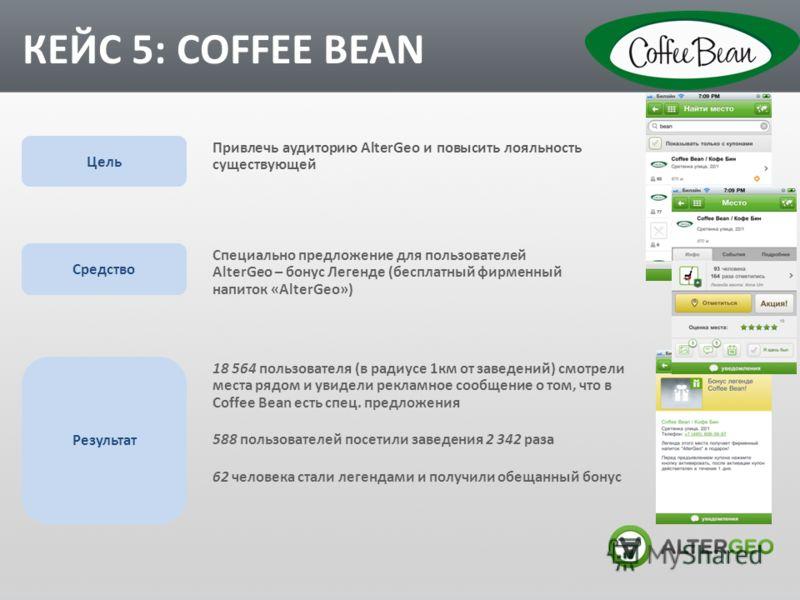 КЕЙС 5: COFFEE BEAN Привлечь аудиторию AlterGeo и повысить лояльность существующей Цель Средство Результат Специально предложение для пользователей AlterGeo – бонус Легенде (бесплатный фирменный напиток «AlterGeo») 18 564 пользователя (в радиусе 1км