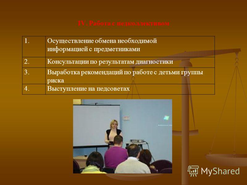 IV. Работа с педколлективом 1.Осуществление обмена необходимой информацией с предметниками 2.Консультации по результатам диагностики 3.Выработка рекомендаций по работе с детьми группы риска 4.Выступление на педсоветах
