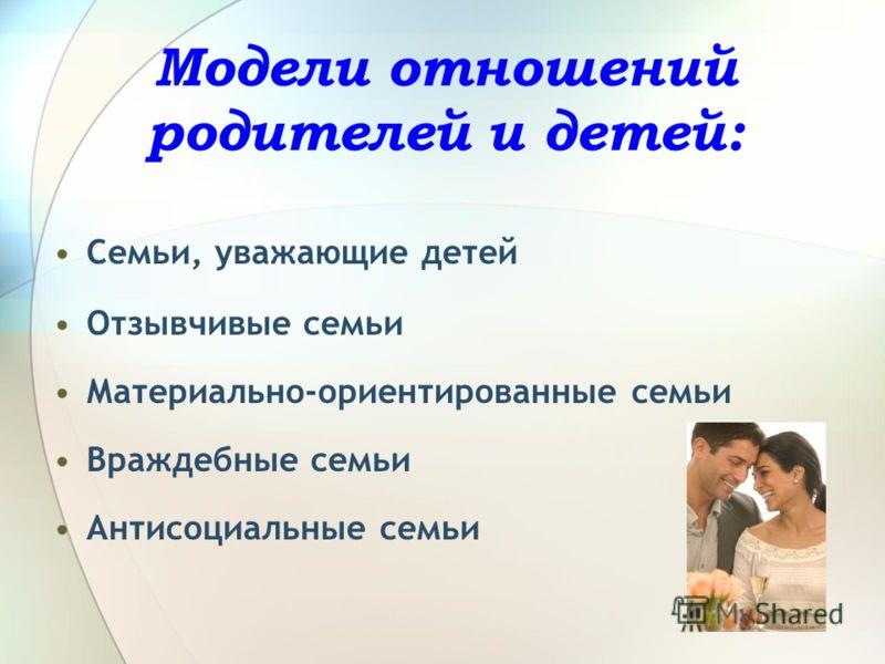 Модели отношений родителей и детей: Семьи, уважающие детей Отзывчивые семьи Материально-ориентированные семьи Враждебные семьи Антисоциальные семьи